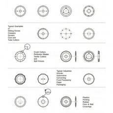 Ножі дискові для різання тканини та текстилю CRV, HSS - 3