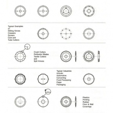 Ножи дисковые для резки ткани и текстиля CRV, HSS - 3