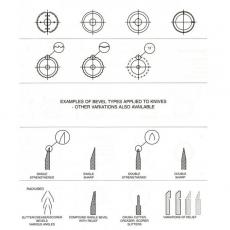Ножі дискові для різання тканини та текстилю CRV, HSS - 4